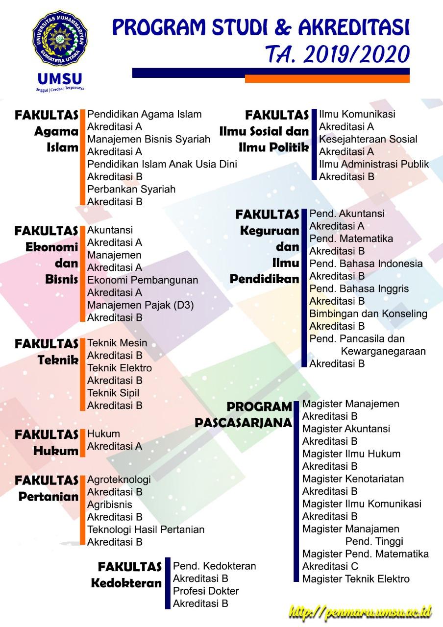 Penerimaan Mahasiswa Baru Penmaru Universitas Muhammadiyah